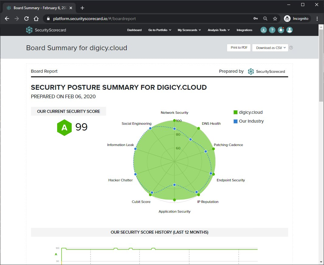 Screenshot SecurityScorecard Board Summary