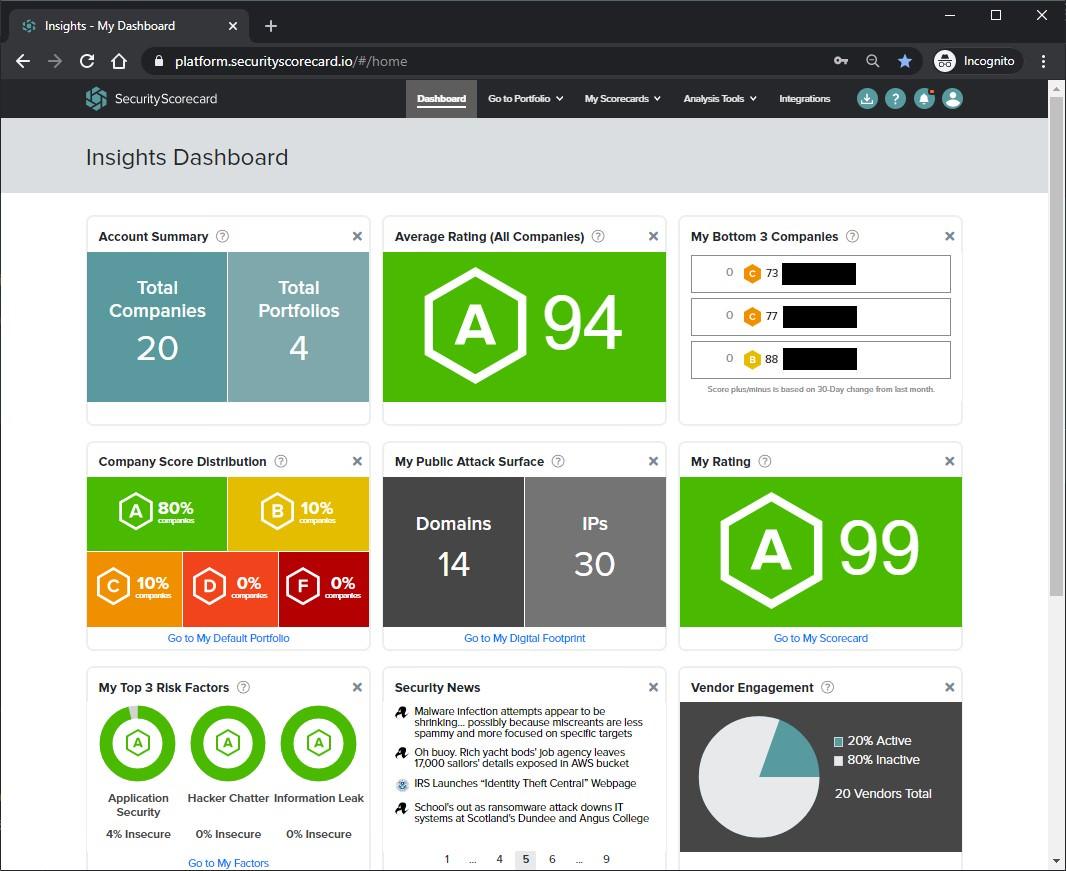 Screenshot SecurityScorecard Dashboard
